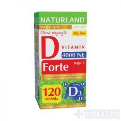Naturland D3 vitamin forte tabletta 4000NE 120 db