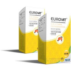 Eurovit C-vitamin 1000 mg + D-vitamin 2000 NE + csipkebogyóval bevont tabletta 90x