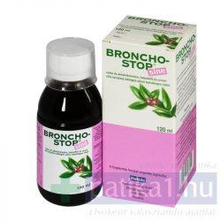 Bronchostop Sine köhögés elleni belsőleges oldat 120 ml