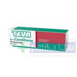 Teva-Candibene 10 mg/g krém 20g