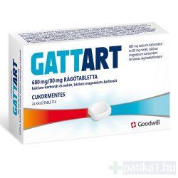 Gattart 680 mg/80 mg rágótabletta 24x