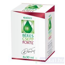 Béres csepp Forte belsőleges oldatos cseppek 4x30 ml