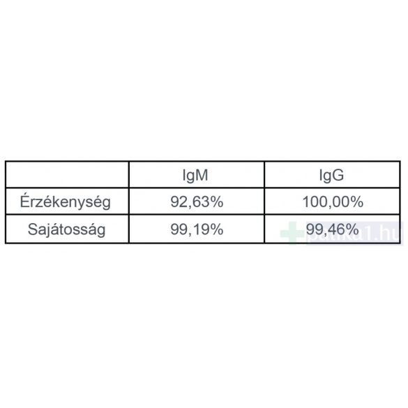 Biosynex Autotest Covid-19 gyorsteszt 1x