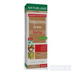 Naturland Vadgesztenye Forte krém 100 ml