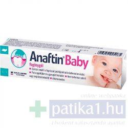 Anaftin Baby fogínygél 10 ml